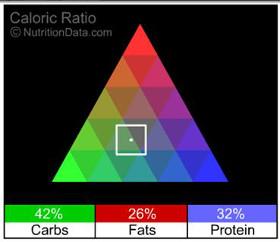 Cafe Rio {Copycat} Sweet Pork Nutrition Facts | Garnish & Glaze