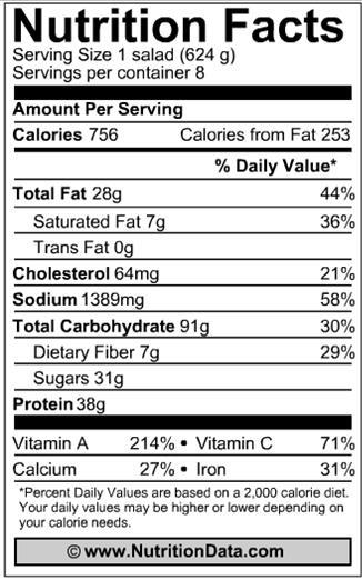 Cafe Rio {Copycat} Salad Nutrition Facts   Garnish & Glaze