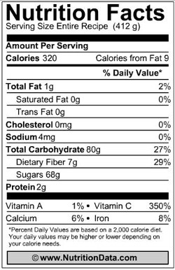 Strawberry Sauce Nutrition   Garnish & Glaze