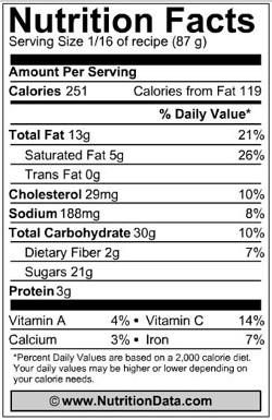 Berry Patch Brownie Pizza Nutrition | Garnish & Glaze