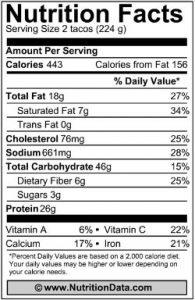Sweet Potato Tacos Nutrition | Garnish & Glaze