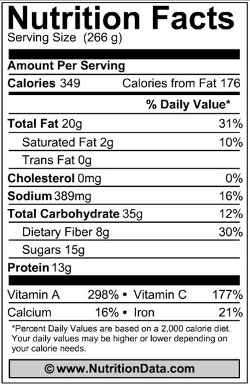 asian-kale-salad-nutrition
