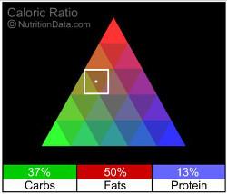 nutrition-asian-kale-salad