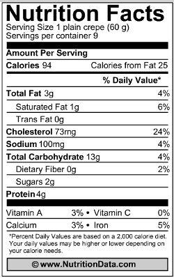 Mensonges et rattaches de mensonges sur Calculatrice de calories